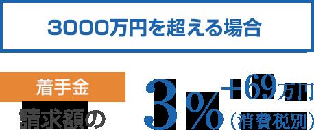 3000万円を超える場合 着手金は請求額の3%(消費税別)+69万円