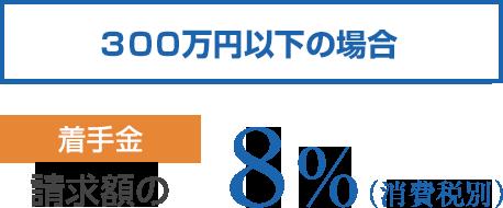 300万円以下の場合 着手金は請求額の8%(消費税別)