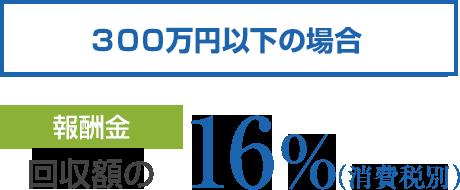 300万円以下の場合 報酬金は回収額の16%(消費税別)